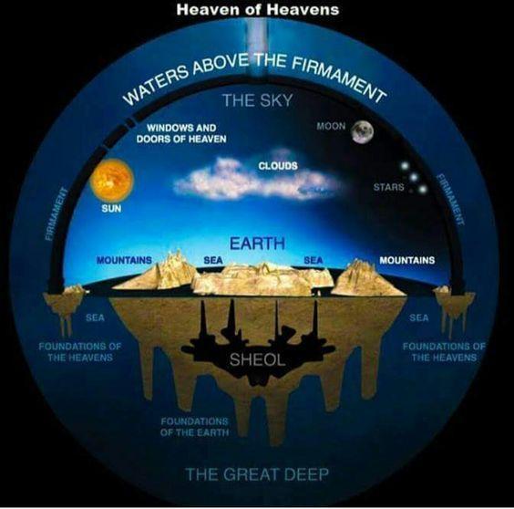 flat earth Christian